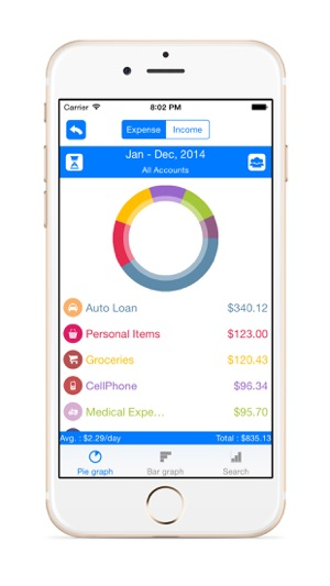 Money Log Lite -Budget Manager on the App Store - budget log