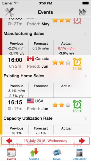 Economic Calendar Forex FxTeam on the App Store - the importance of an economic calendar for day trading