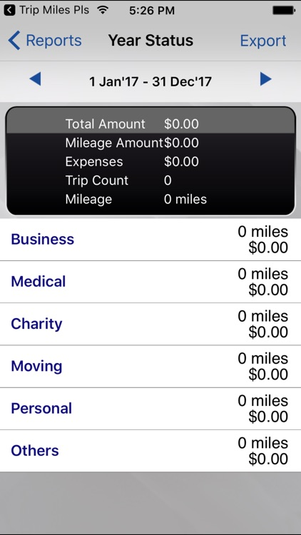 Trip Miles (IRS Mileage log) by On2Sol (Pvt) Limited