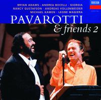 Please Forgive Me Bryan Adams, Orchestra del Teatro Comunale di Bologna & Michael Kamen MP3