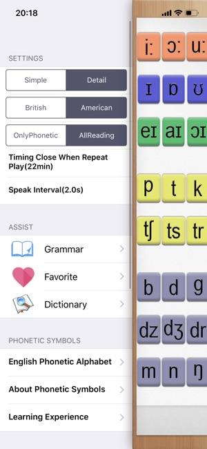Phonetic Consonant Symbols SLP t Ipa Symbols and