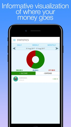 Spending Tracker Pro - track personal finances on the App Store