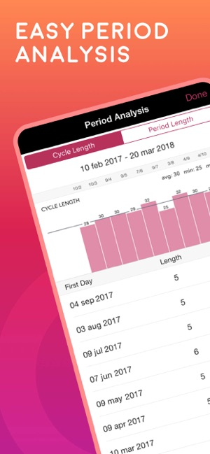 Life - Period Tracker Calendar on the App Store
