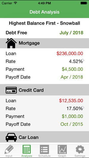 Debt Free Calculator on the App Store