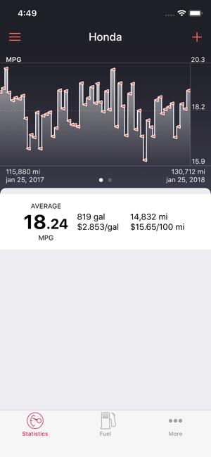 Road Trip MPG Lite on the App Store