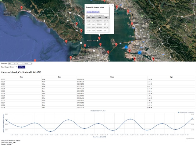 Awesome Mission Bay Tide Chart 15 awesome mission bay tide chart