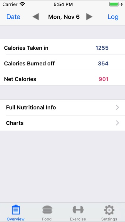 Restaurant Calorie Counter by Euliax Inc