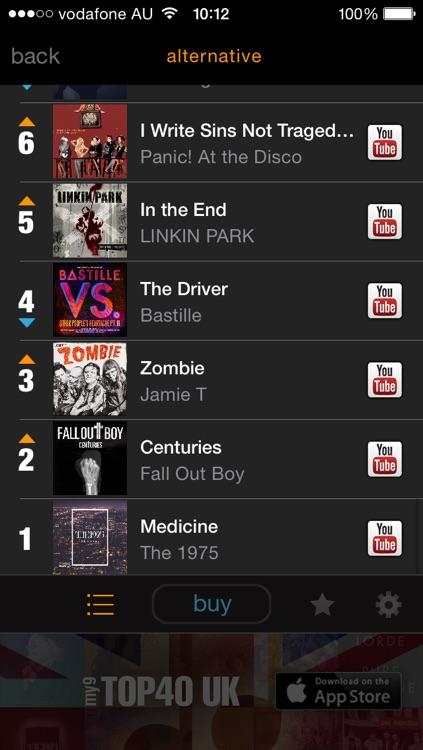 my9 Top 40  UK alt rock music charts by beCreative tech ltd