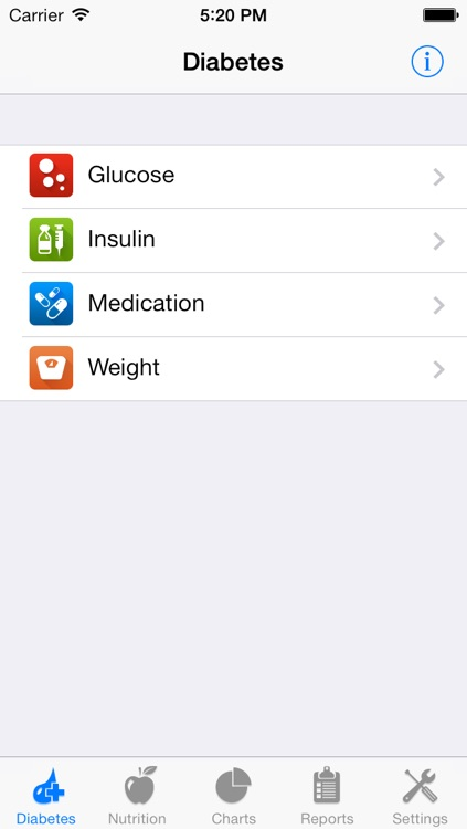 Diabetes in Pregnancy - Gestational Diabetes Logbook and Manager by
