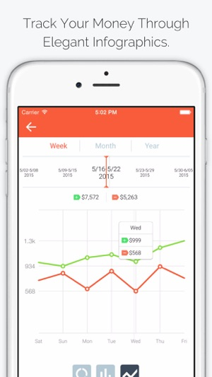 Life Budget - Personal Finance  Money Management on the App Store