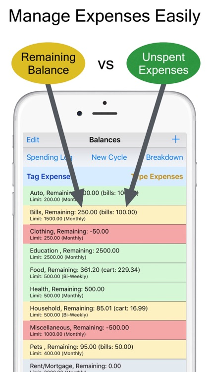 Expense Scout Budget, Bill Reminders  Grocery Shopping List by