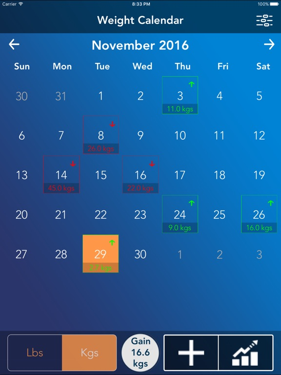 Weight Tracking Calendar App Price Drops