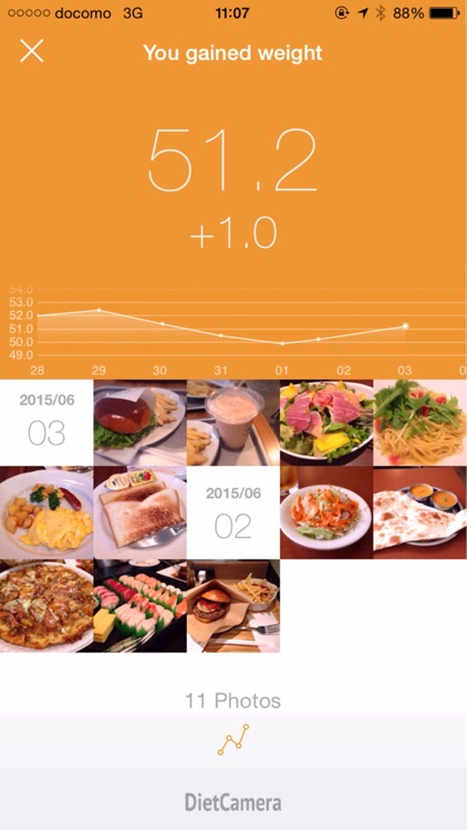 Diet Camera Weight Loss Food Tracker by A Inc