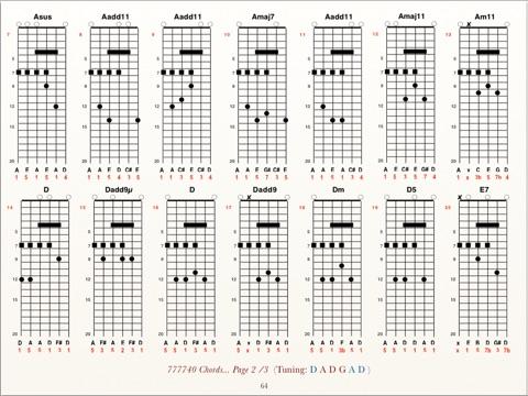 Cut Capo Chord Chart - Data SET \u2022 - capo chart