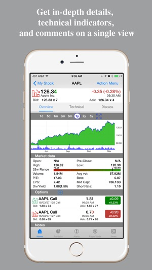 Stocks TrackerReal-time stock on the App Store