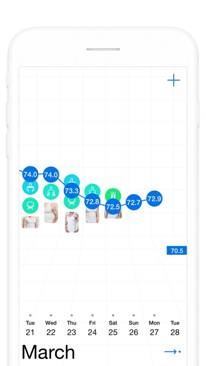 Weight Loss Apps for iOS