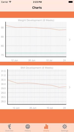 Weight Tracker - BMI on the App Store - weight bmi