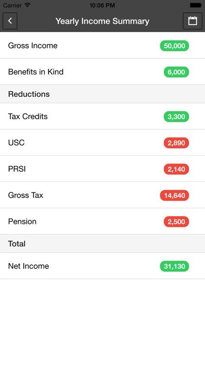 Irish Salary Calculator - Calculate Net Pay Minus Tax Deductions by - net pay calculator