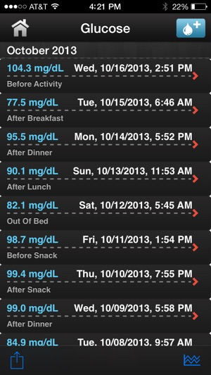 Diabetes App Lite - blood sugar control, glucose tracker and carb
