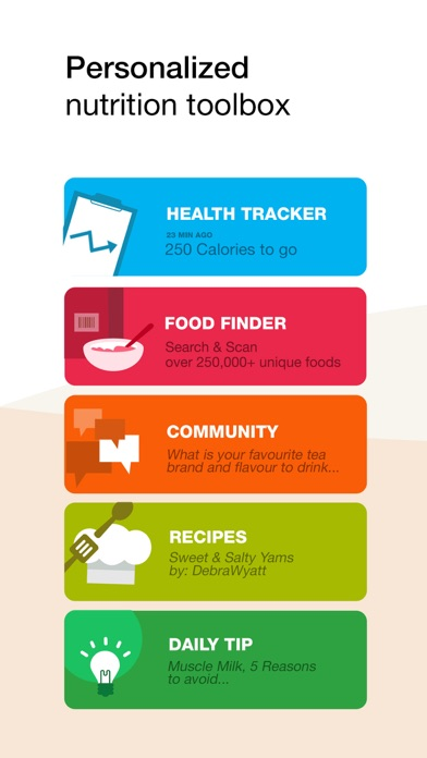Fooducate - Nutrition Tracker - Revenue  Download estimates - Apple - nutrition tracker