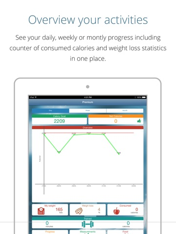 Calorie Counter Free - lose weight, gain fitness, track calories and