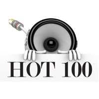 Kyoto (Originally by Skrillex feat. Sirah) HOT 100