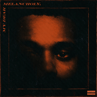 The Weeknd Call Out My Name