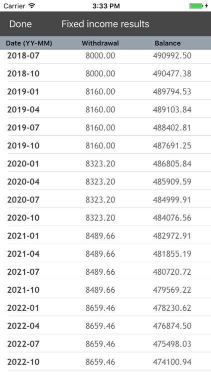 Retirement Savings Calculator by Haw-Yuan Yang