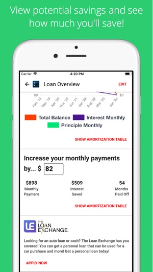 Car Loan Calculator + Estimate on the App Store