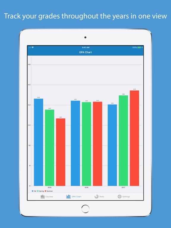 GPA Tracker - Best GPA App by Rabih Mteirek (iOS, United States