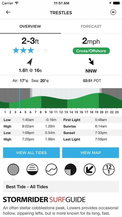 Surfing Apps