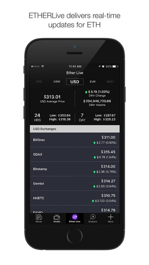 ETHNews - Ethereum News/Prices on the App Store