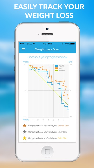 The 12 Week Weight Loss Challenge - Calorie Tracker With Food Diary