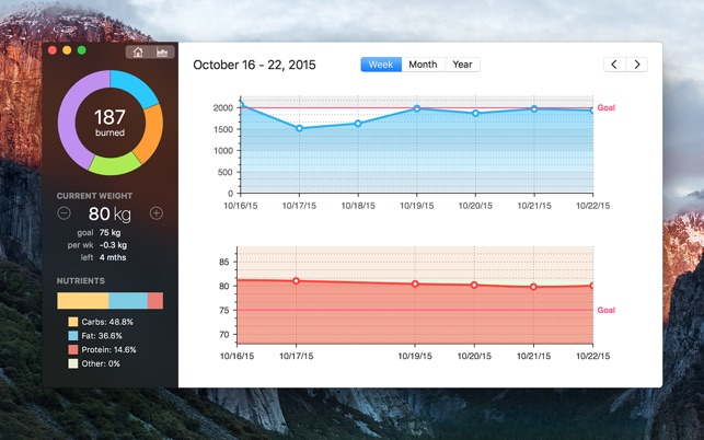 Calories Counter 3 on the Mac App Store