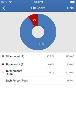 Tip Calculator - Fast Tips  Split Bills at the Restaurant Table for