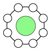Avoid The Circles Pro