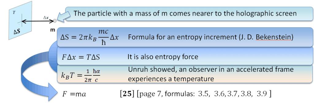 formula-117
