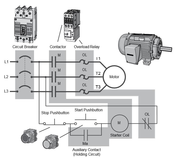 The basics of Siemens PLC\u0027s and programming in Simatic Step7 - ISD