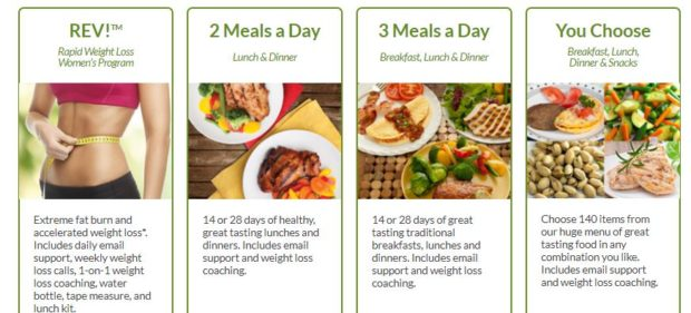 Week 1 Weight Loss Journey Using Personal Trainer Food #Review - breakfast lunch and dinner meal plan for a week