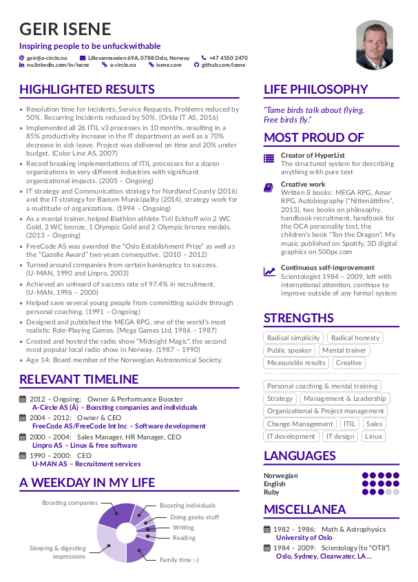 template cv latex overleaf
