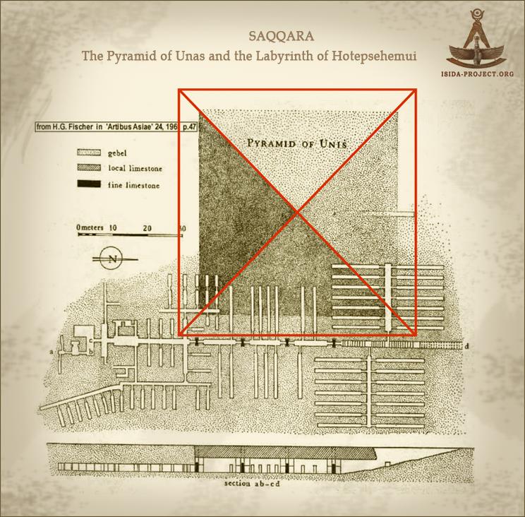 inside a pyramid diagram