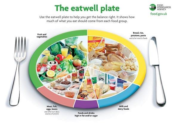 healthy-eat-plate-min