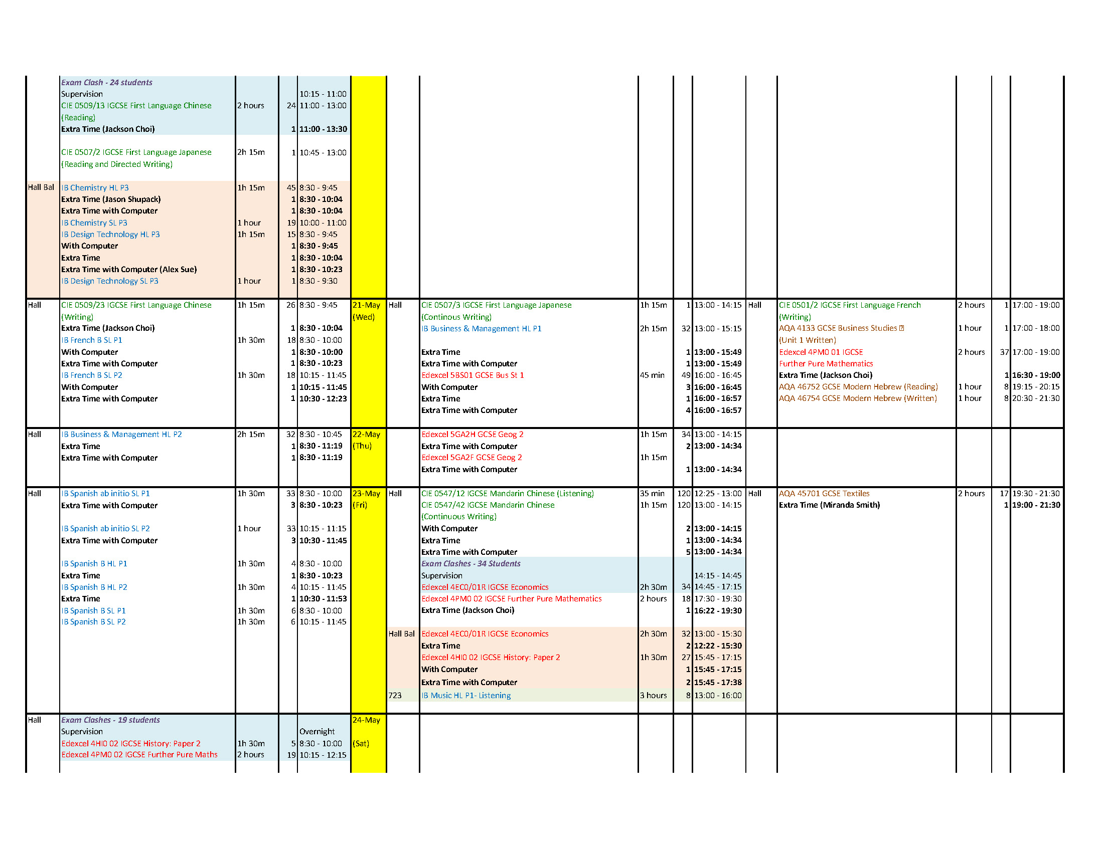 Ib Gce Gcse Igcse Exam Timetable May June 2014 Final Page