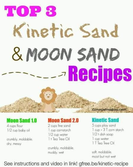 Resep berbagai jenis pasir