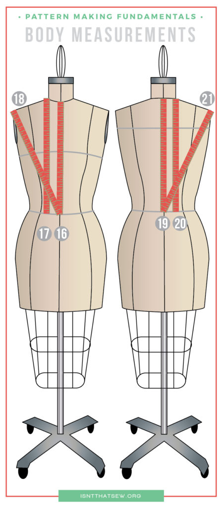 Measuring the body for pattern drafting - Isn\u0027t that Sew