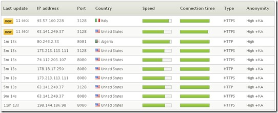 free proxy list high anonymous fast connection