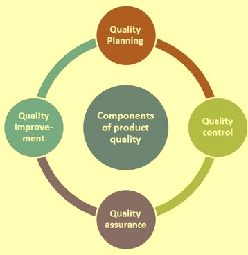 Quality product Research paper Service udcourseworkgsyigloriajohnson