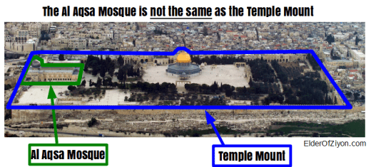 Barry Shaw - The Temple Mount and Iceland