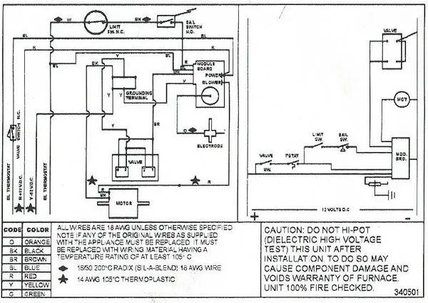 tiffin motorhomes allegro wiring diagram