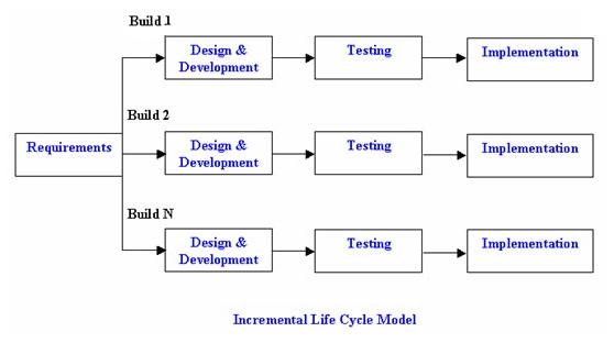Inbound Marketing Software Success Stories Customer Case Spiral Model Example In Software Engineering Wrocawski